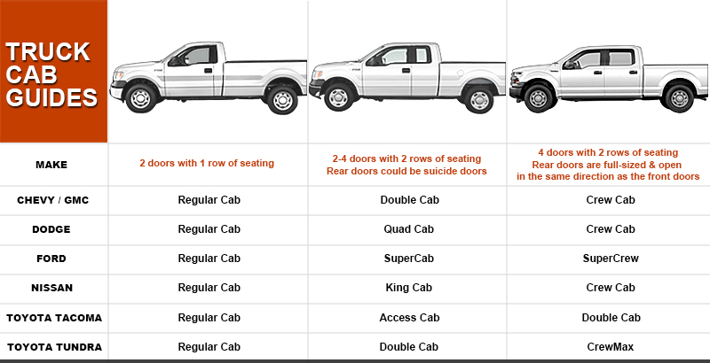 Ford Truck Cab Styles >> Understanding types of Pick-Up Trucks - MyMoto Nigeria