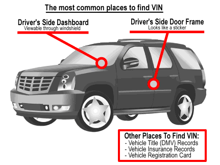 Vehicle Vin Number >> The Meaning Of A Vin Number Mymoto Nigeria